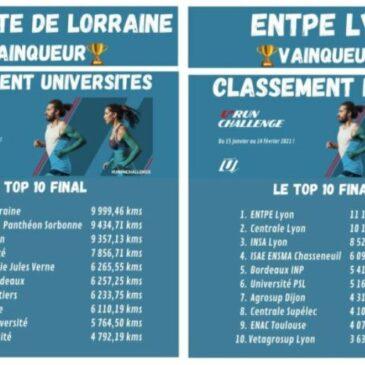 U'RUN CHALLENGE : L'UNIVERSITÉ DE LORRAINE ET L'ENTPE LYON TRIOMPHENT !