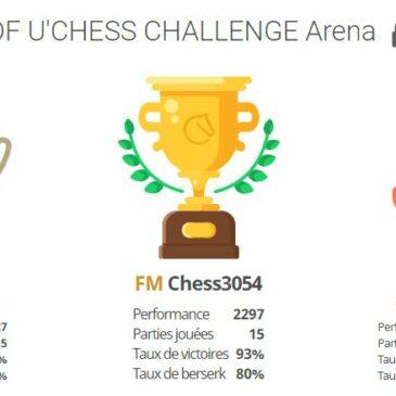 Résultats du 1er Tournoi du 18 mars 2021