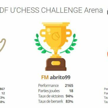 Résultats du 2ème Tournoi du 23 mars 2021